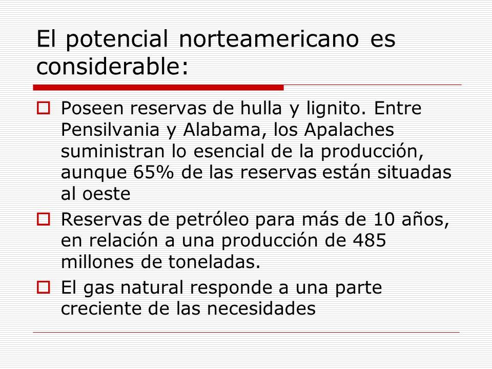 El potencial norteamericano es considerable: Poseen reservas de hulla y lignito. Entre Pensilvania y Alabama, los Apalaches suministran lo esencial de