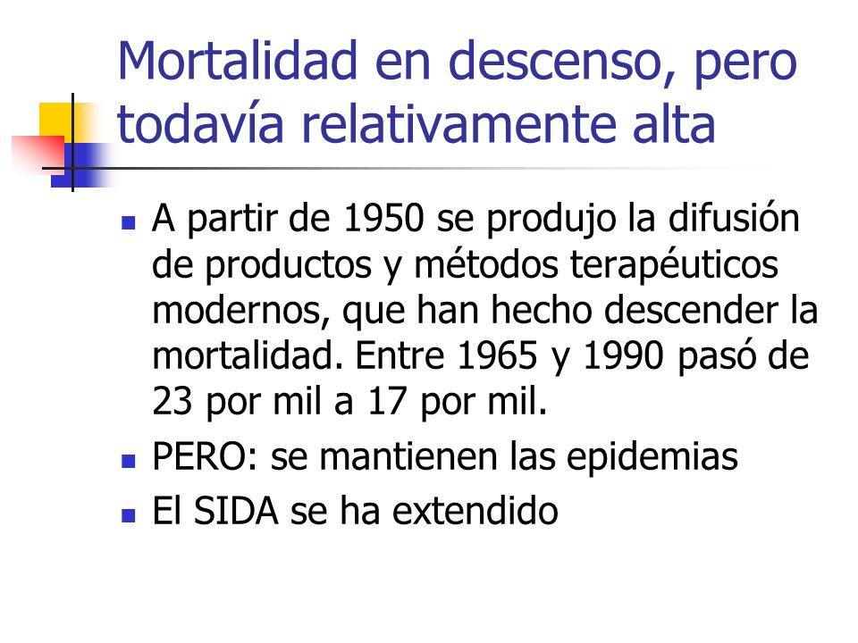 Mortalidad en descenso, pero todavía relativamente alta A partir de 1950 se produjo la difusión de productos y métodos terapéuticos modernos, que han