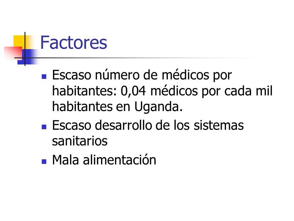 Factores Escaso número de médicos por habitantes: 0,04 médicos por cada mil habitantes en Uganda. Escaso desarrollo de los sistemas sanitarios Mala al