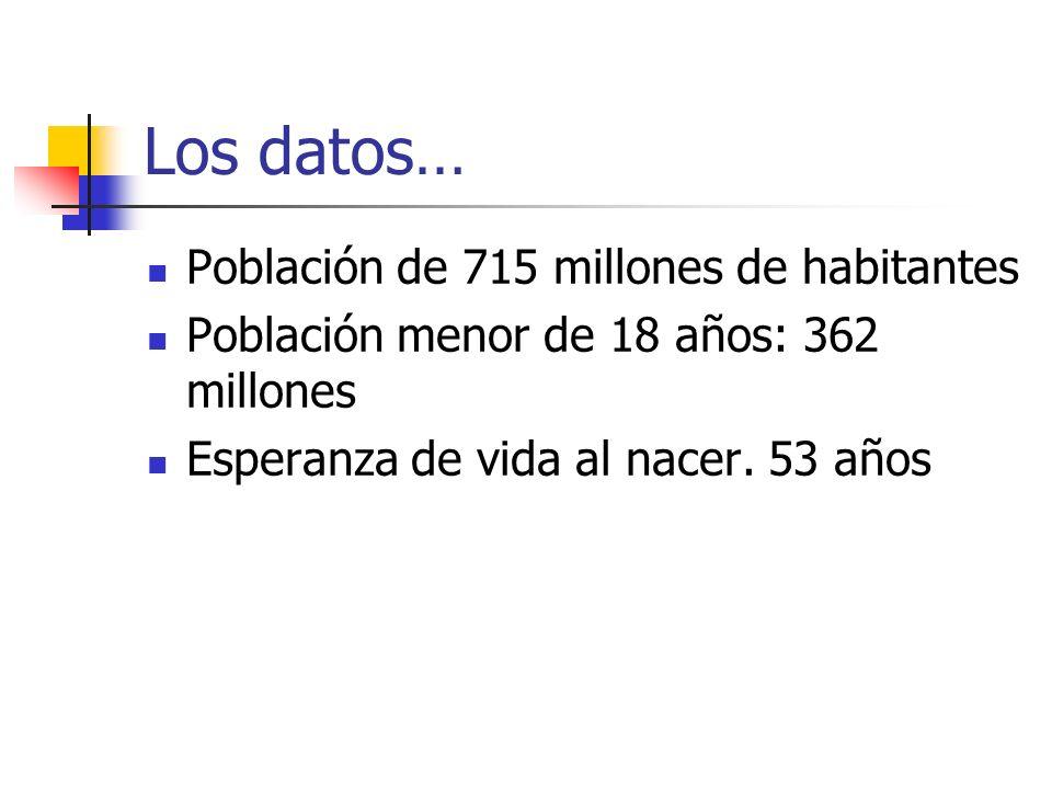 Los datos… Población de 715 millones de habitantes Población menor de 18 años: 362 millones Esperanza de vida al nacer. 53 años