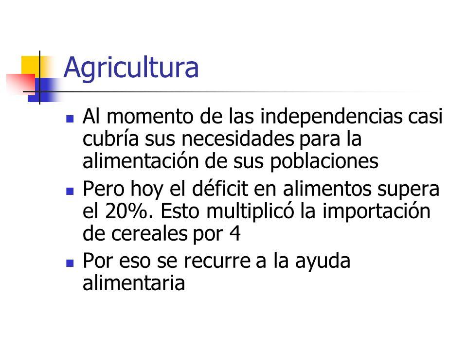 Agricultura Al momento de las independencias casi cubría sus necesidades para la alimentación de sus poblaciones Pero hoy el déficit en alimentos supe