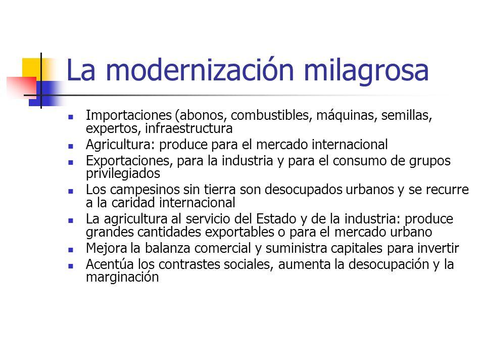 La modernización milagrosa Importaciones (abonos, combustibles, máquinas, semillas, expertos, infraestructura Agricultura: produce para el mercado int