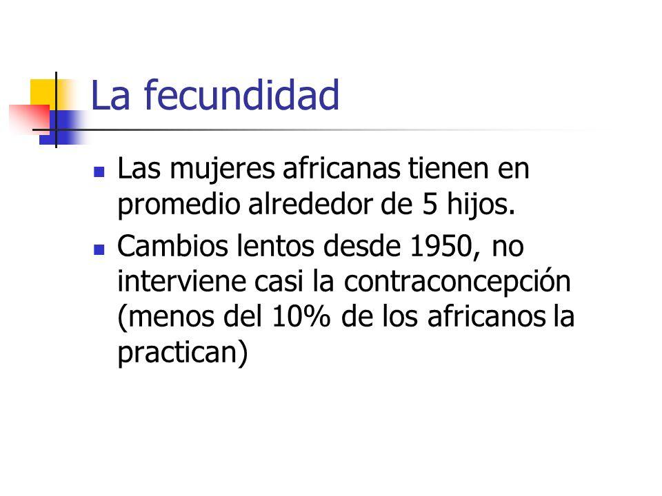 La fecundidad Las mujeres africanas tienen en promedio alrededor de 5 hijos. Cambios lentos desde 1950, no interviene casi la contraconcepción (menos