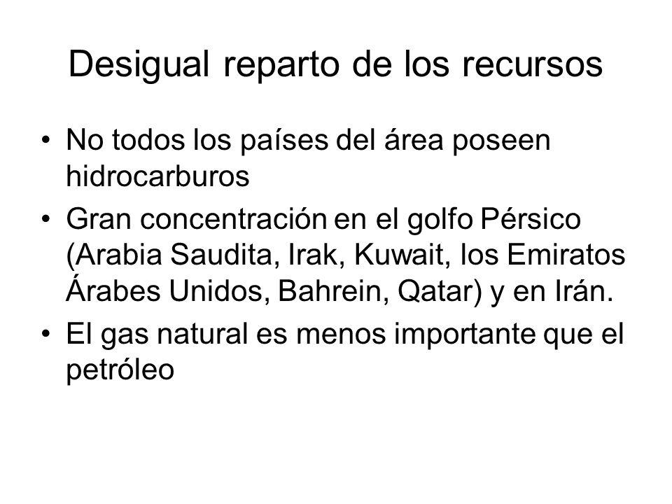 Desigual reparto de los recursos No todos los países del área poseen hidrocarburos Gran concentración en el golfo Pérsico (Arabia Saudita, Irak, Kuwai