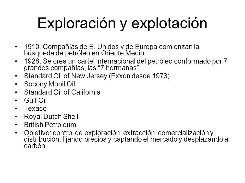 Exploración y explotación 1910. Compañías de E. Unidos y de Europa comienzan la búsqueda de petróleo en Oriente Medio 1928. Se crea un cartel internac