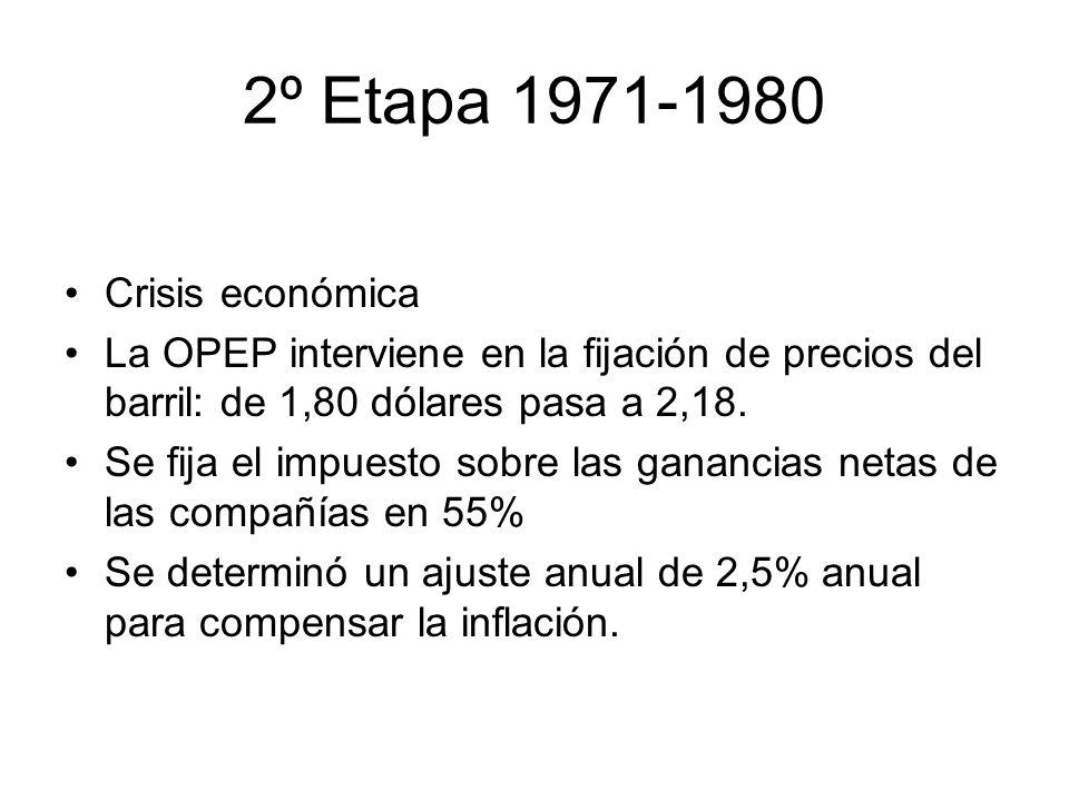 2º Etapa 1971-1980 Crisis económica La OPEP interviene en la fijación de precios del barril: de 1,80 dólares pasa a 2,18. Se fija el impuesto sobre la