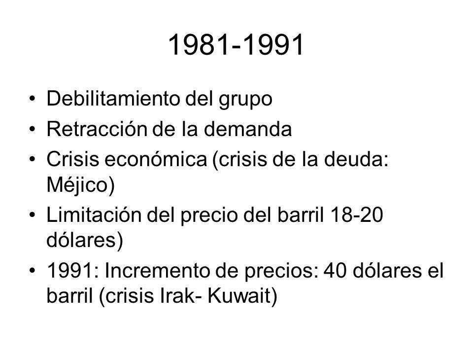 1981-1991 Debilitamiento del grupo Retracción de la demanda Crisis económica (crisis de la deuda: Méjico) Limitación del precio del barril 18-20 dólar