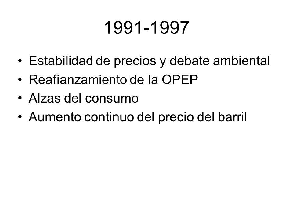 1991-1997 Estabilidad de precios y debate ambiental Reafianzamiento de la OPEP Alzas del consumo Aumento continuo del precio del barril