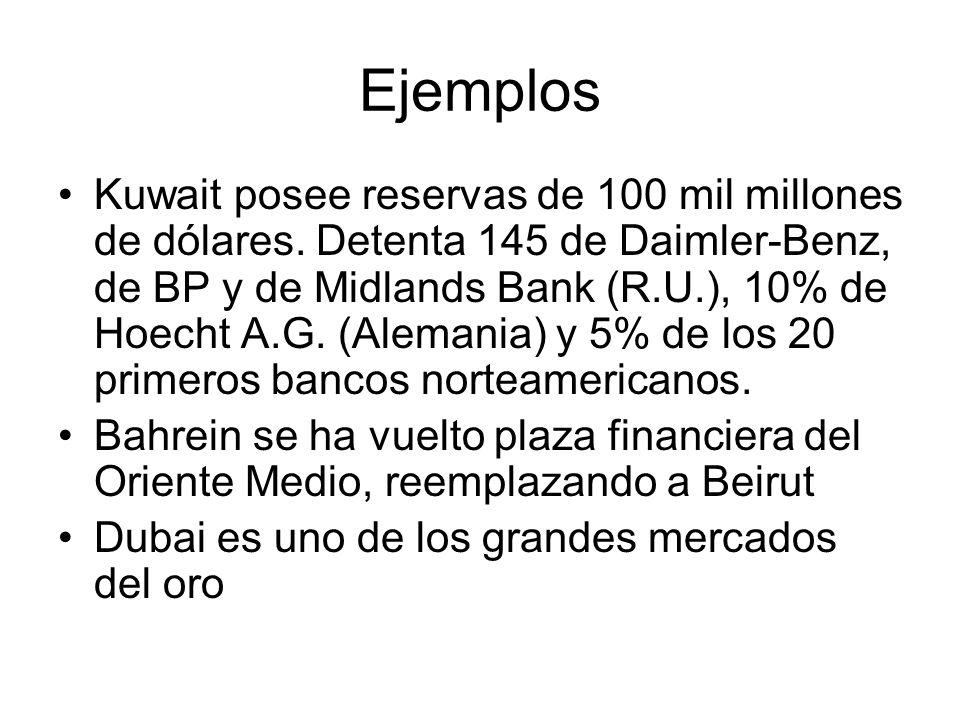 Ejemplos Kuwait posee reservas de 100 mil millones de dólares. Detenta 145 de Daimler-Benz, de BP y de Midlands Bank (R.U.), 10% de Hoecht A.G. (Alema