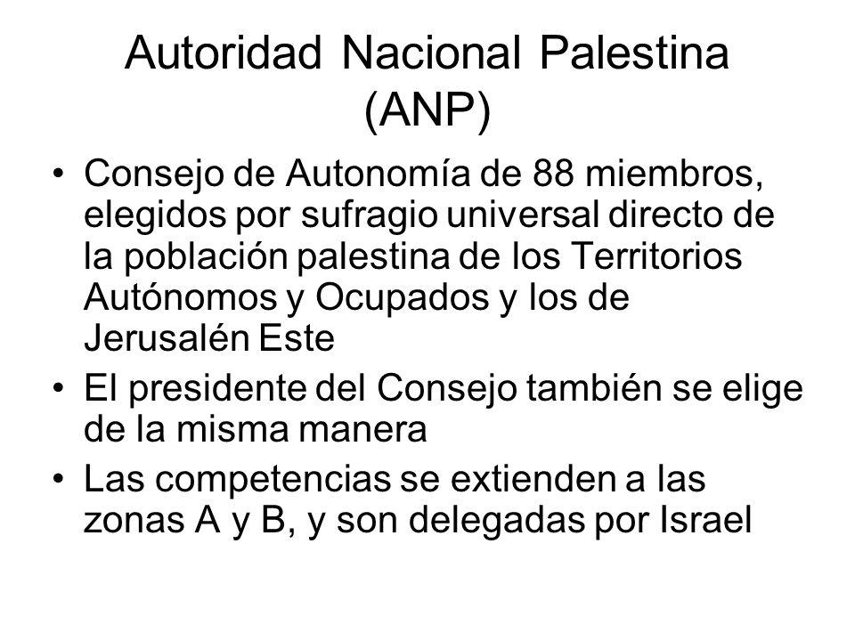 Autoridad Nacional Palestina (ANP) Consejo de Autonomía de 88 miembros, elegidos por sufragio universal directo de la población palestina de los Terri
