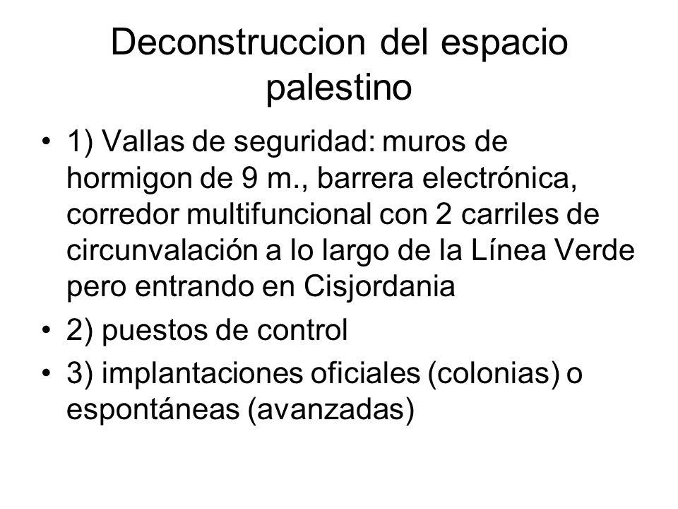 Deconstruccion del espacio palestino 1) Vallas de seguridad: muros de hormigon de 9 m., barrera electrónica, corredor multifuncional con 2 carriles de