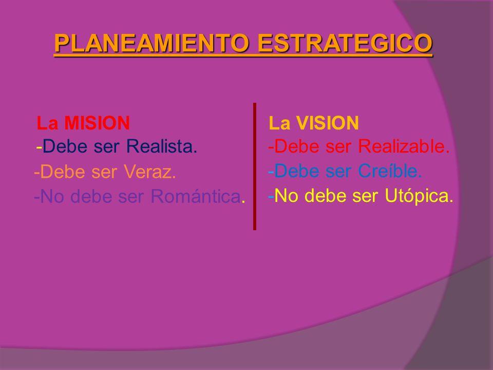 PLANEAMIENTO ESTRATEGICO La MISION La VISION -Debe ser Realista. -Debe ser Veraz. -No debe ser Romántica. -Debe ser Realizable. -Debe ser Creíble. -No