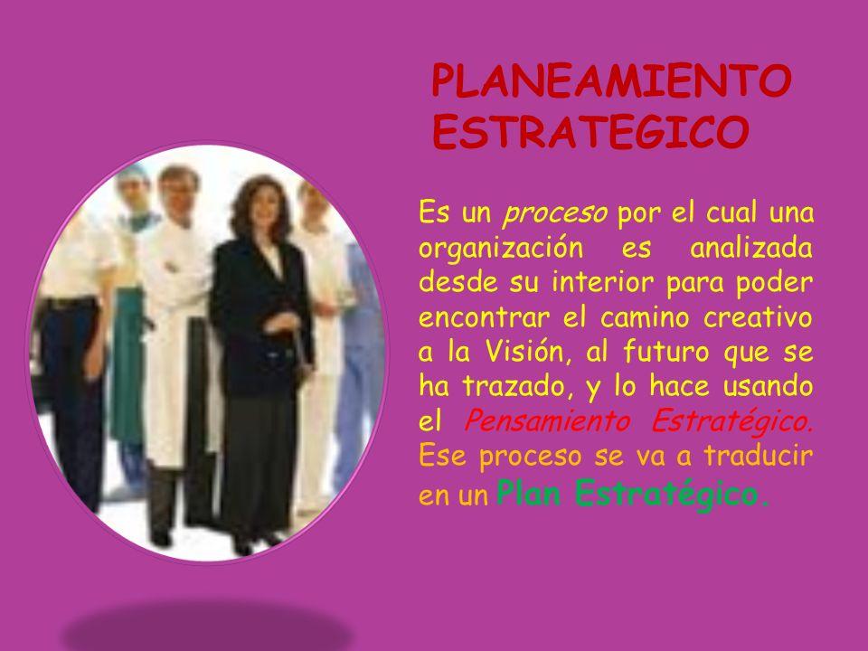 PLANEAMIENTO ESTRATEGICO ORGANIZACION A ORGANIZACION B CLIENTE Servicio (Producto) Servicio (Producto) Competencia MERCADO