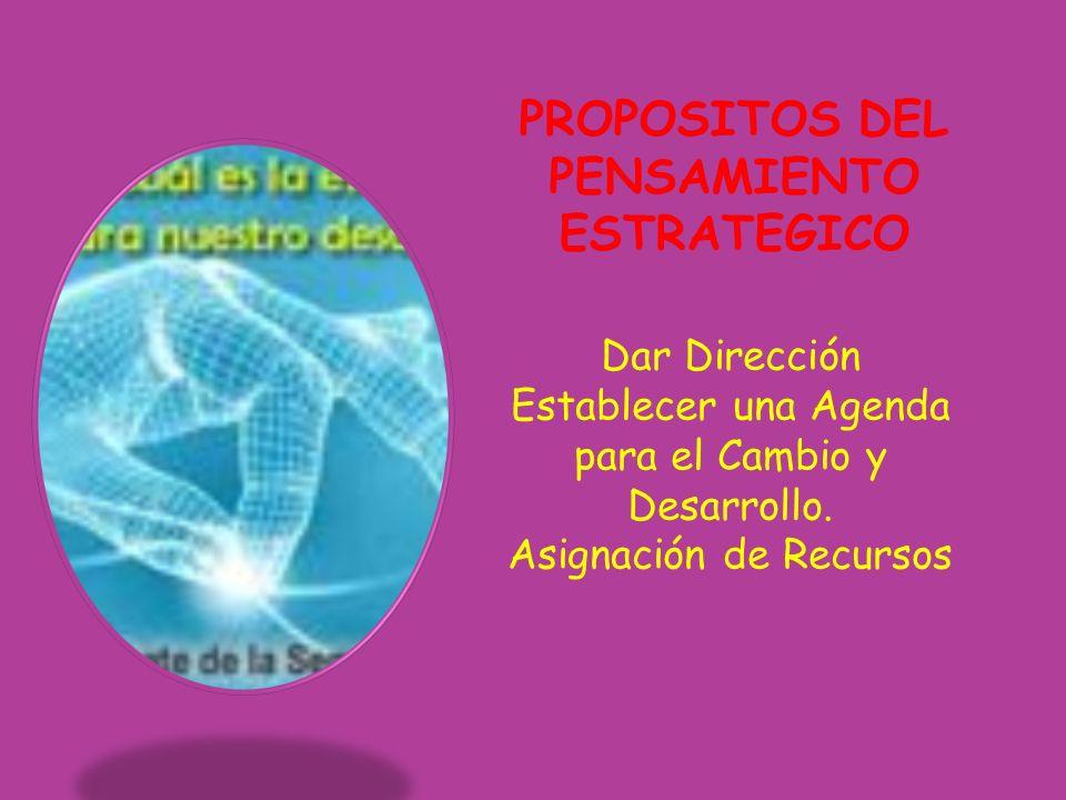 PROPOSITOS DEL PENSAMIENTO ESTRATEGICO Dar Dirección Establecer una Agenda para el Cambio y Desarrollo. Asignación de Recursos