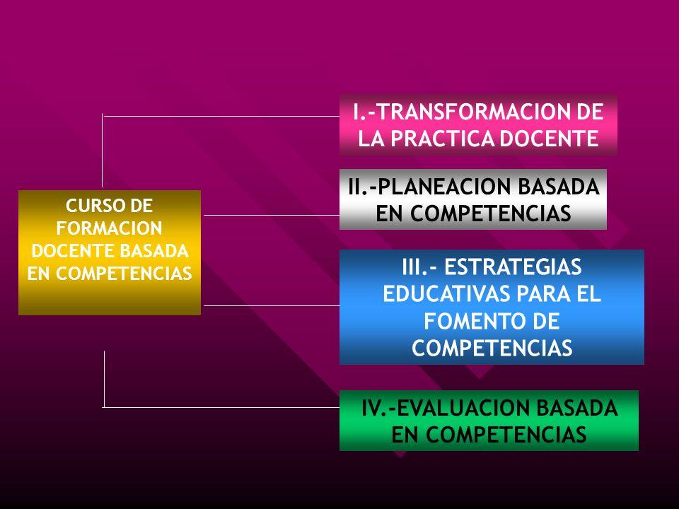 CURSO DE FORMACION DOCENTE BASADA EN COMPETENCIAS I.-TRANSFORMACION DE LA PRACTICA DOCENTE II.-PLANEACION BASADA EN COMPETENCIAS III.- ESTRATEGIAS EDU