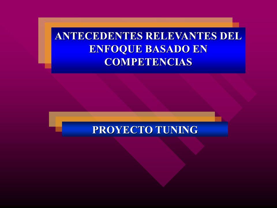 ANTECEDENTES RELEVANTES DEL ENFOQUE BASADO EN COMPETENCIAS PROYECTO TUNING