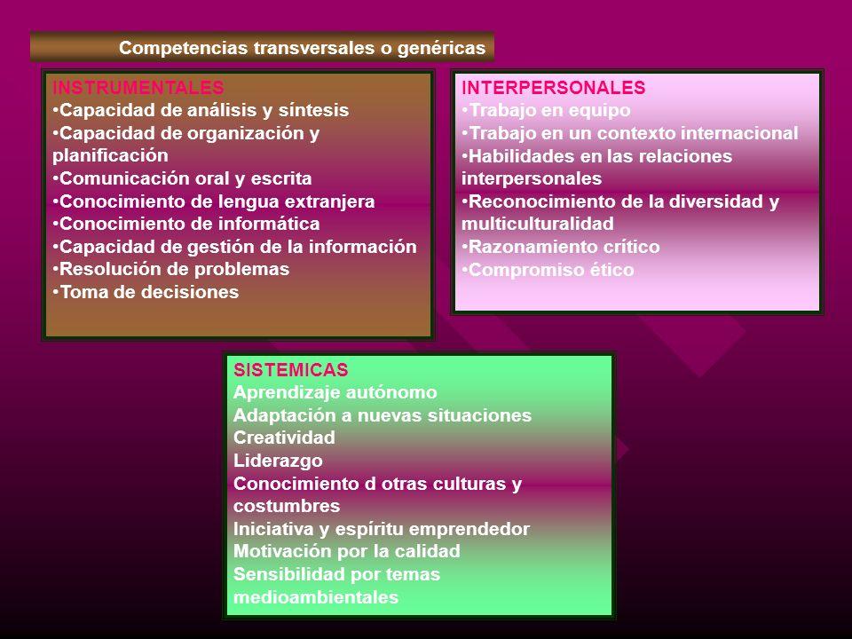 Competencias transversales o genéricas INSTRUMENTALES Capacidad de análisis y síntesis Capacidad de organización y planificación Comunicación oral y e