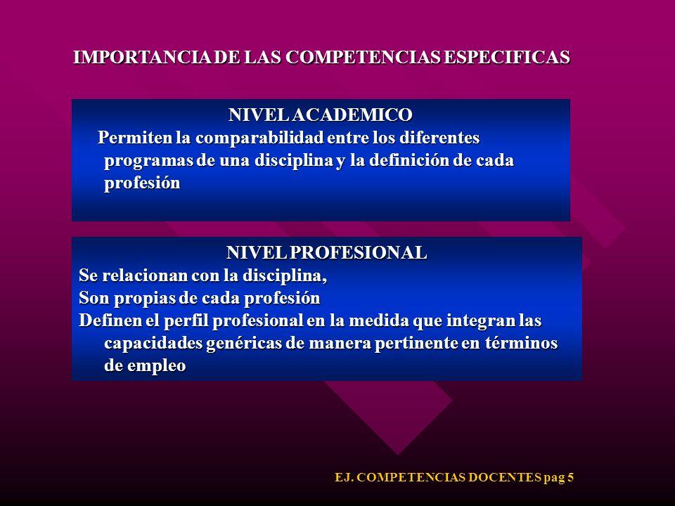 IMPORTANCIA DE LAS COMPETENCIAS ESPECIFICAS NIVEL ACADEMICO Permiten la comparabilidad entre los diferentes programas de una disciplina y la definició