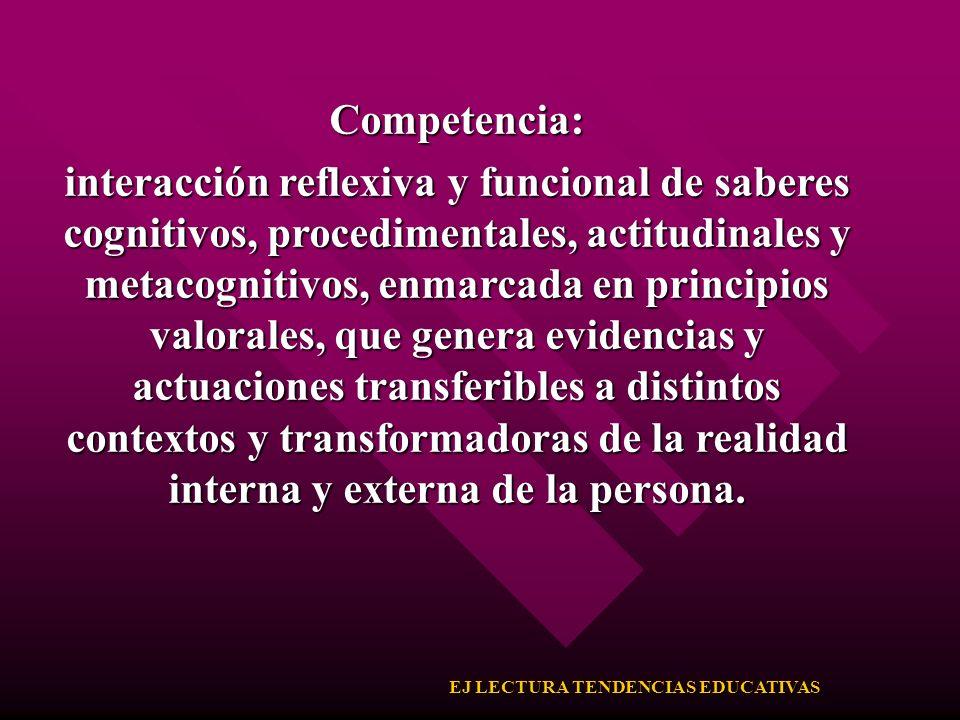 Competencia: interacción reflexiva y funcional de saberes cognitivos, procedimentales, actitudinales y metacognitivos, enmarcada en principios valoral