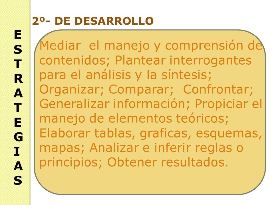 Mediar el manejo y comprensión de contenidos; Plantear interrogantes para el análisis y la síntesis; Organizar; Comparar; Confrontar; Generalizar información; Propiciar el manejo de elementos teóricos; Elaborar tablas, graficas, esquemas, mapas; Analizar e inferir reglas o principios; Obtener resultados.