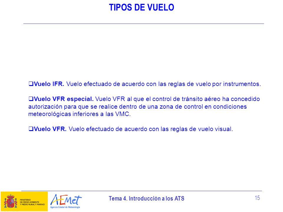 Tema 4. Introducción a los ATS 15 TIPOS DE VUELO Vuelo IFR. Vuelo efectuado de acuerdo con las reglas de vuelo por instrumentos. Vuelo VFR especial. V