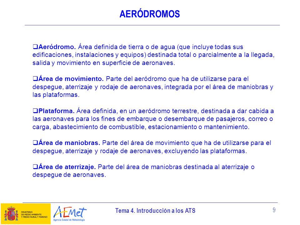 Tema 4. Introducción a los ATS 9 AERÓDROMOS Aeródromo. Área definida de tierra o de agua (que incluye todas sus edificaciones, instalaciones y equipos