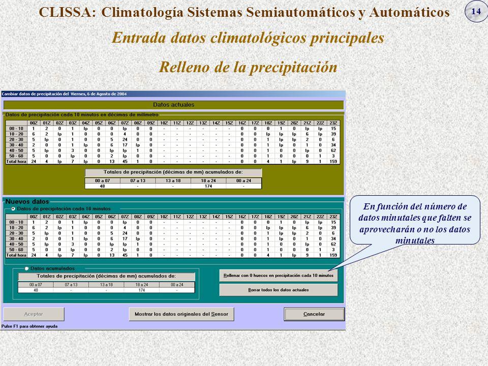 14 CLISSA: Climatología Sistemas Semiautomáticos y Automáticos Entrada datos climatológicos principales Relleno de la precipitación En función del núm
