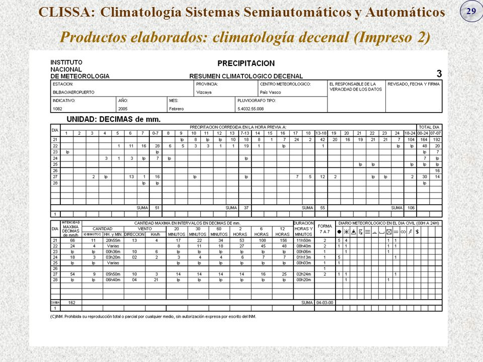 29 CLISSA: Climatología Sistemas Semiautomáticos y Automáticos Productos elaborados: climatología decenal (Impreso 2)