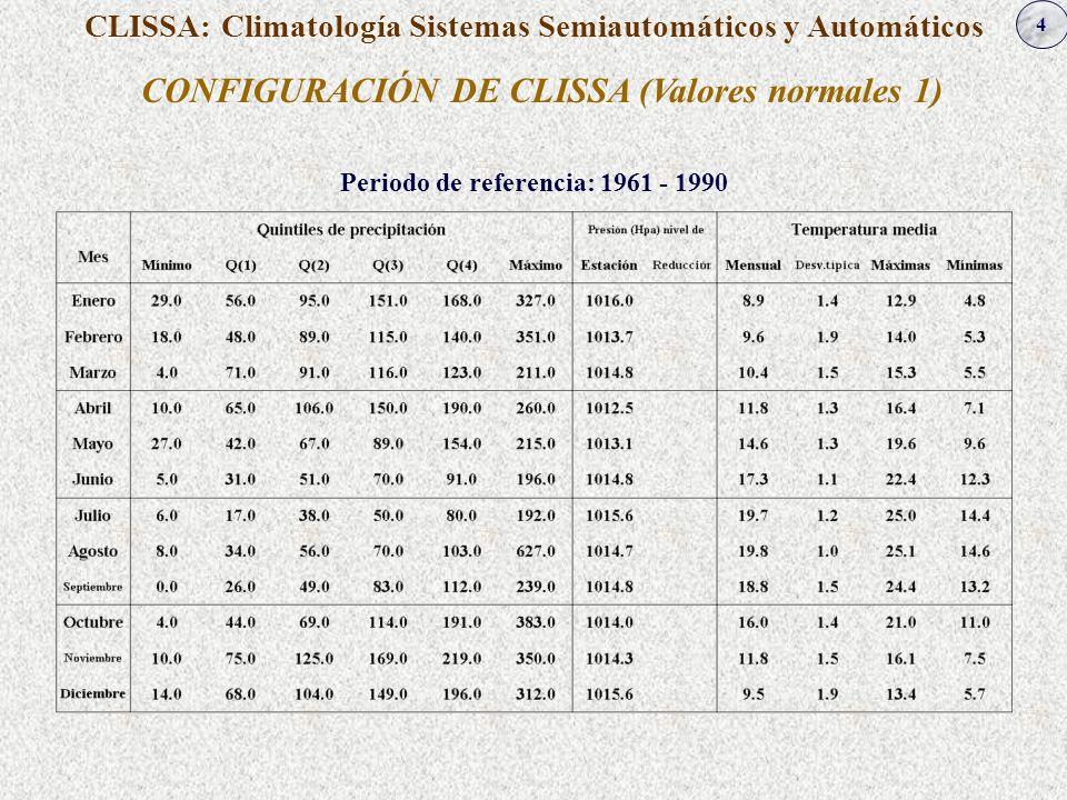 4 CONFIGURACIÓN DE CLISSA (Valores normales 1) CLISSA: Climatología Sistemas Semiautomáticos y Automáticos Periodo de referencia: 1961 - 1990