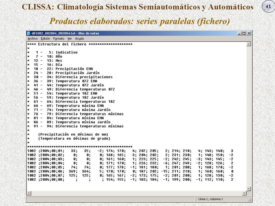 41 CLISSA: Climatología Sistemas Semiautomáticos y Automáticos Productos elaborados: series paralelas (fichero)