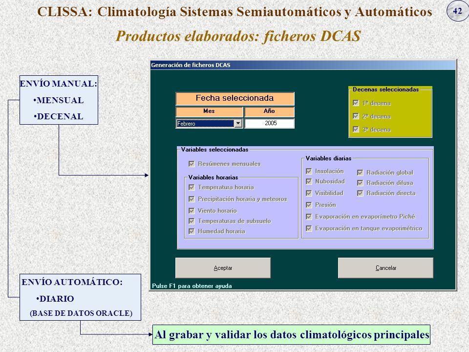 42 CLISSA: Climatología Sistemas Semiautomáticos y Automáticos Productos elaborados: ficheros DCAS ENVÍO MANUAL: MENSUAL DECENAL ENVÍO AUTOMÁTICO: DIA