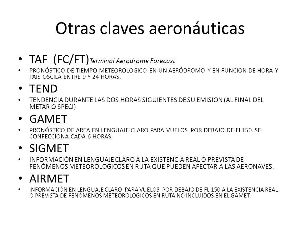 Otras claves aeronáuticas TAF (FC/FT) Terminal Aerodrome Forecast PRONÓSTICO DE TIEMPO METEOROLOGICO EN UN AERÓDROMO Y EN FUNCION DE HORA Y PAIS OSCILA ENTRE 9 Y 24 HORAS.