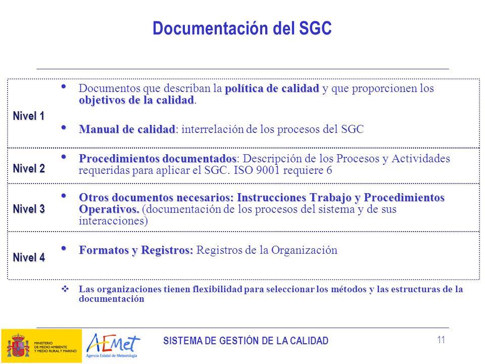 SISTEMA DE GESTIÓN DE LA CALIDAD 11 Documentación del SGC política de calidad objetivos de la calidad Documentos que describan la política de calidad