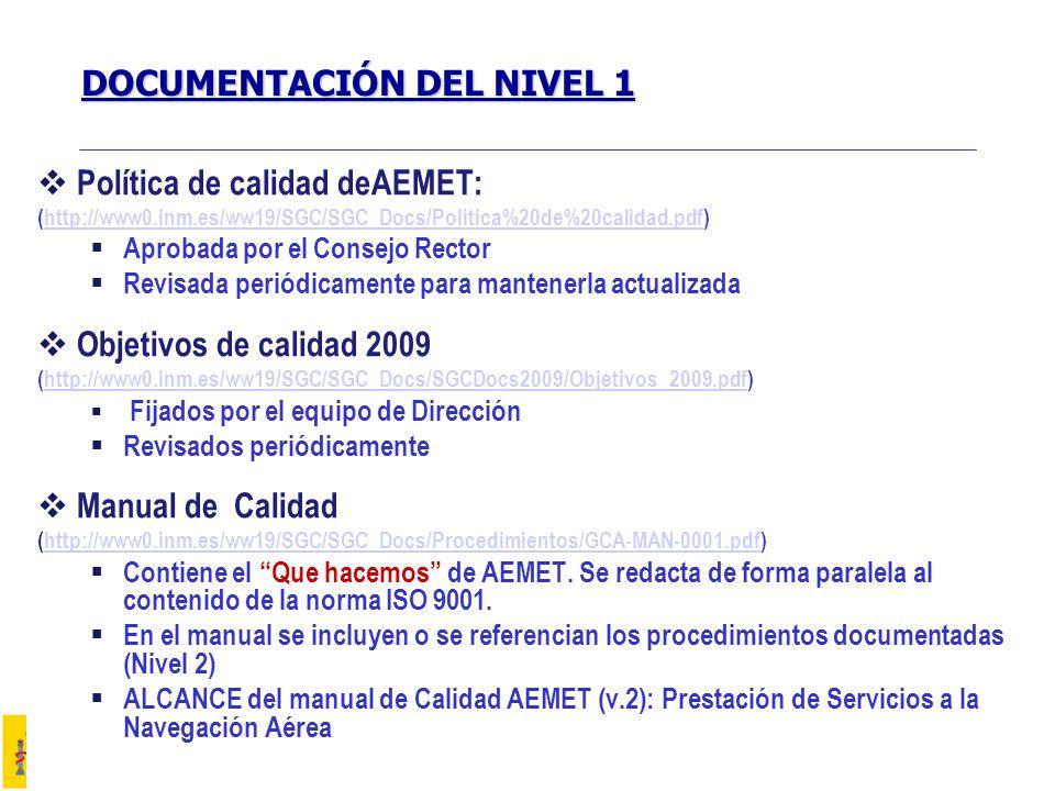 SISTEMA DE GESTIÓN DE LA CALIDAD 12 Política de calidad deAEMET: (http://www0.inm.es/ww19/SGC/SGC_Docs/Politica%20de%20calidad.pdf)http://www0.inm.es/