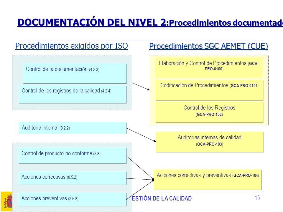 SISTEMA DE GESTIÓN DE LA CALIDAD 15 Acciones correctivas y preventivas ( GCA-PRO-104 ) Control de la documentación (4.2.3) Procedimientos exigidos por