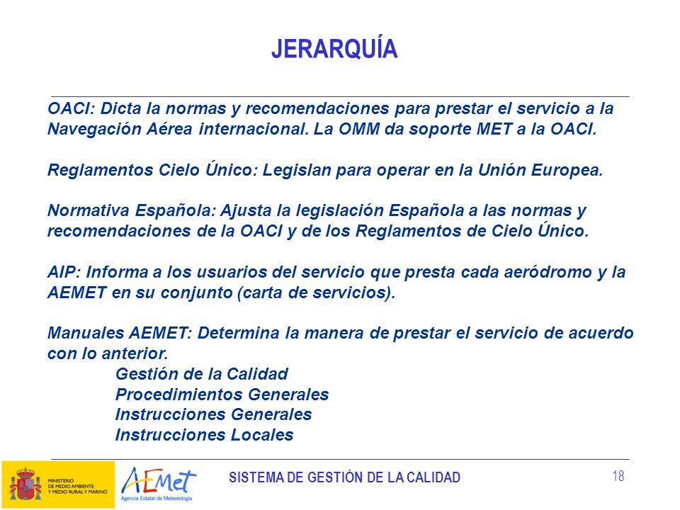 SISTEMA DE GESTIÓN DE LA CALIDAD 18 JERARQUÍA OACI: Dicta la normas y recomendaciones para prestar el servicio a la Navegación Aérea internacional. La