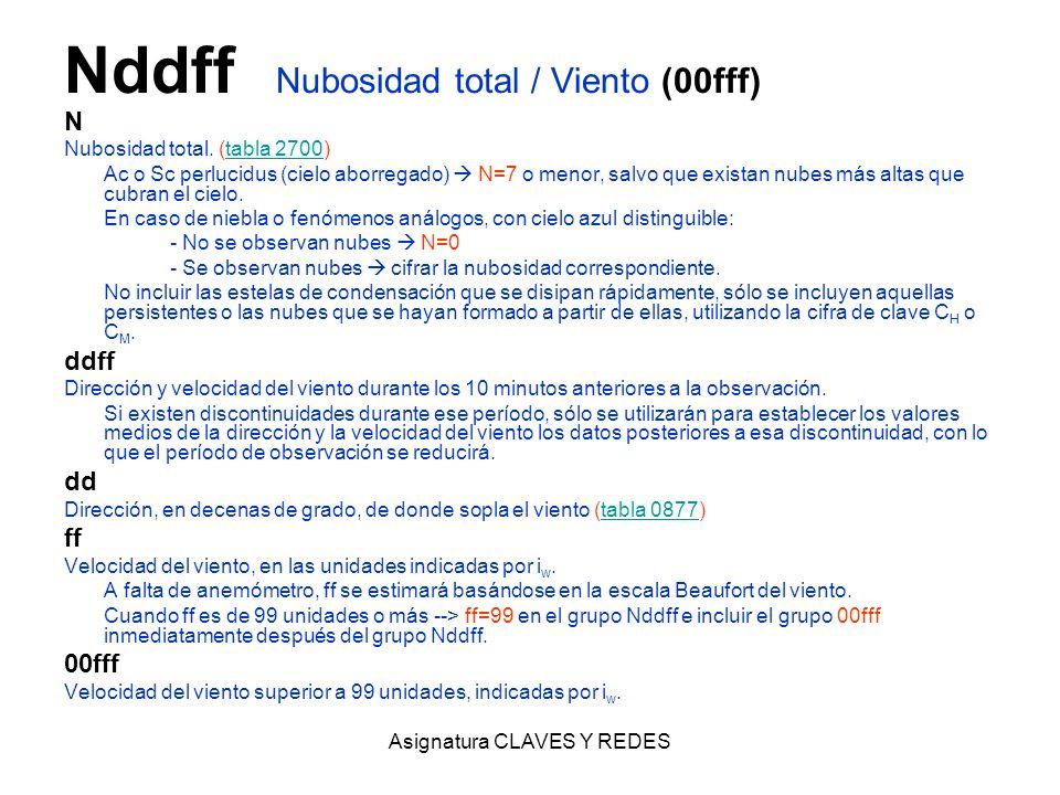Asignatura CLAVES Y REDES Nddff Nubosidad total / Viento (00fff) N Nubosidad total. (tabla 2700)tabla 2700 Ac o Sc perlucidus (cielo aborregado) N=7 o