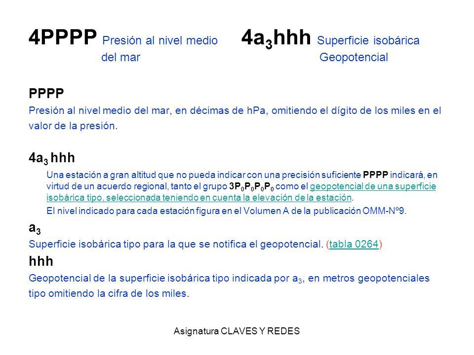 Asignatura CLAVES Y REDES 4PPPP Presión al nivel medio 4a 3 hhh Superficie isobárica del mar Geopotencial PPPP Presión al nivel medio del mar, en déci