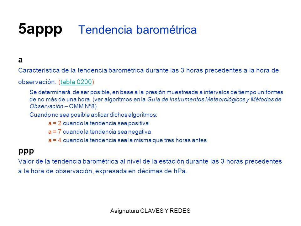 Asignatura CLAVES Y REDES 5appp Tendencia barométrica a Característica de la tendencia barométrica durante las 3 horas precedentes a la hora de observ