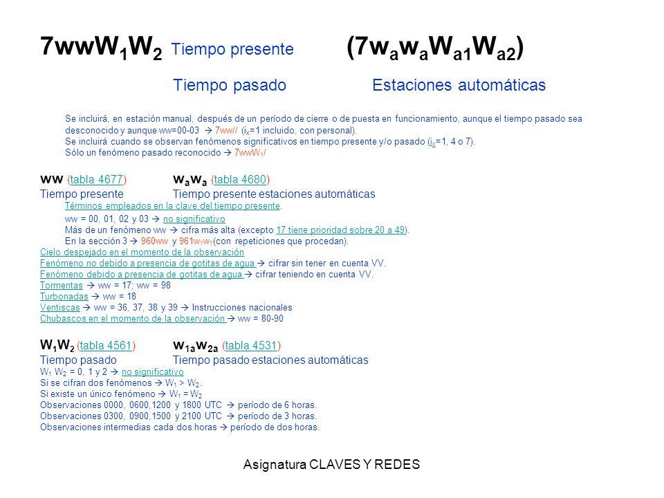 Asignatura CLAVES Y REDES 7wwW 1 W 2 Tiempo presente (7w a w a W a1 W a2 ) Tiempo pasadoEstaciones automáticas Se incluirá, en estación manual, despué