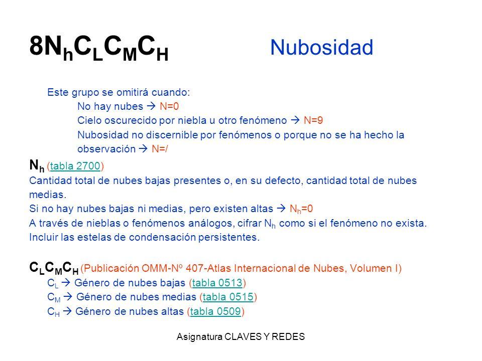 Asignatura CLAVES Y REDES 8N h C L C M C H Nubosidad Este grupo se omitirá cuando: No hay nubes N=0 Cielo oscurecido por niebla u otro fenómeno N=9 Nu