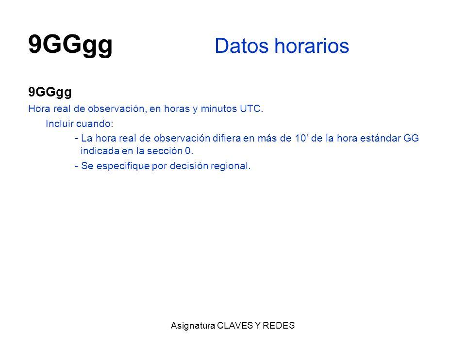 Asignatura CLAVES Y REDES 9GGgg Datos horarios 9GGgg Hora real de observación, en horas y minutos UTC. Incluir cuando: - La hora real de observación d