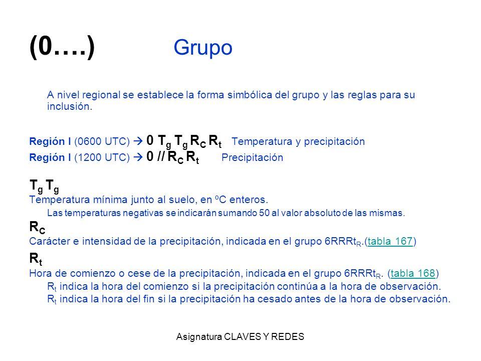 Asignatura CLAVES Y REDES (0….) Grupo A nivel regional se establece la forma simbólica del grupo y las reglas para su inclusión. Región I (0600 UTC) 0