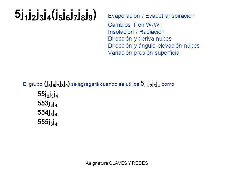Asignatura CLAVES Y REDES 5j 1 j 2 j 3 j 4 (j 5 j 6 j 7 j 8 j 9 ) Evaporación / Evapotranspiración Cambios T en W 1 W 2 Insolación / Radiación Direcci