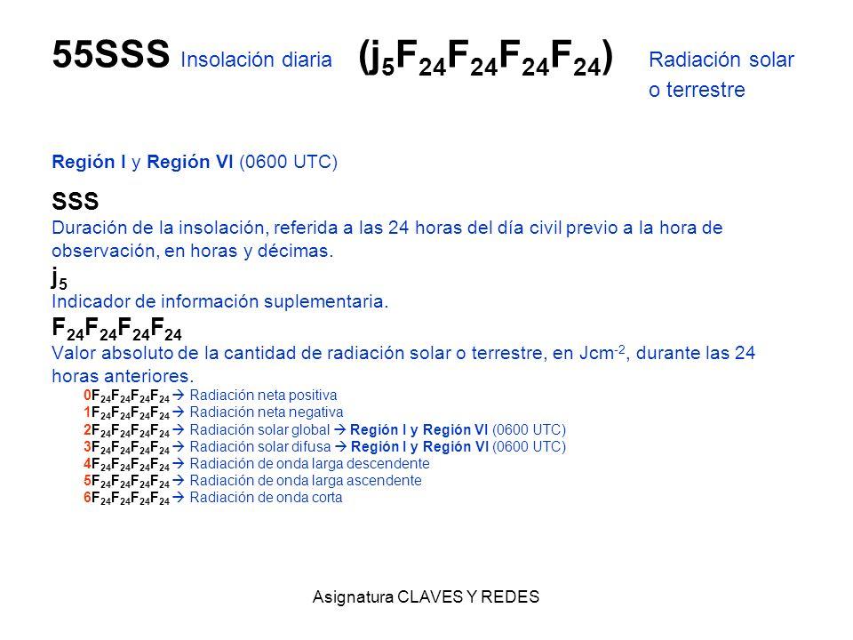 Asignatura CLAVES Y REDES 55SSS Insolación diaria (j 5 F 24 F 24 F 24 F 24 ) Radiación solar o terrestre Región I y Región VI (0600 UTC) SSS Duración