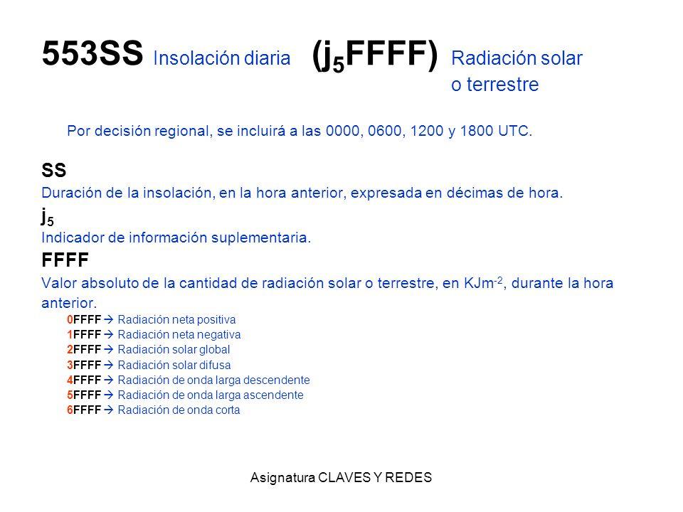 Asignatura CLAVES Y REDES 553SS Insolación diaria (j 5 FFFF) Radiación solar o terrestre Por decisión regional, se incluirá a las 0000, 0600, 1200 y 1