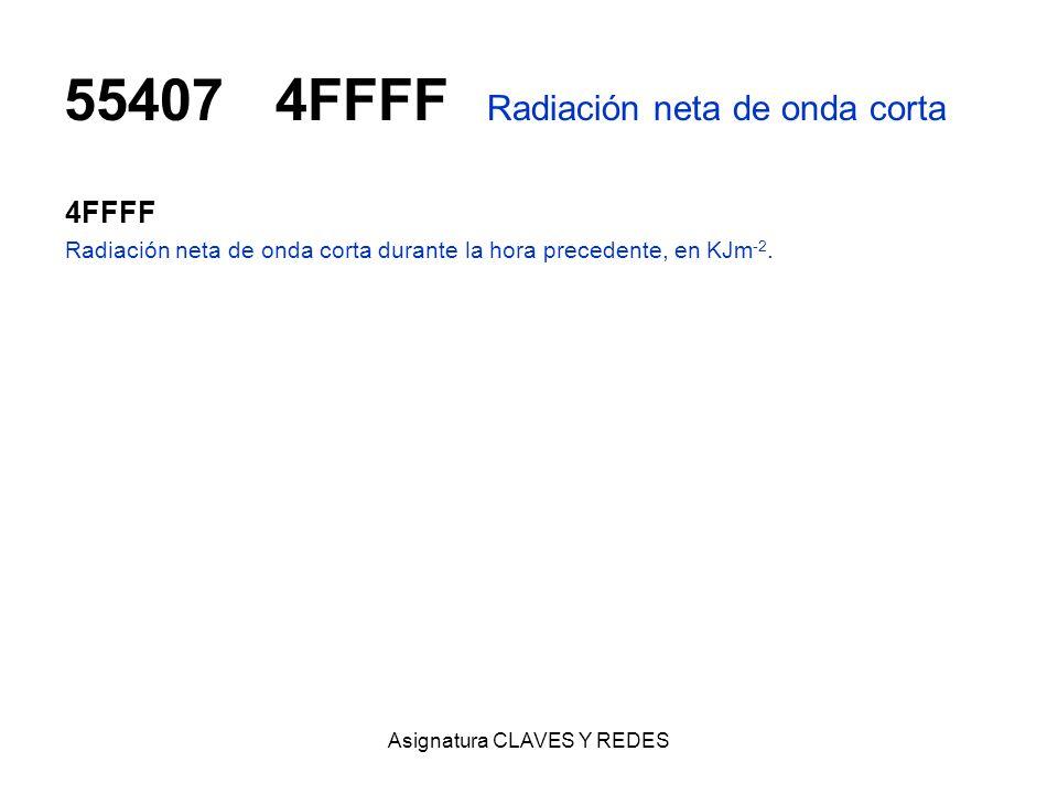 Asignatura CLAVES Y REDES 554074FFFF Radiación neta de onda corta 4FFFF Radiación neta de onda corta durante la hora precedente, en KJm -2.