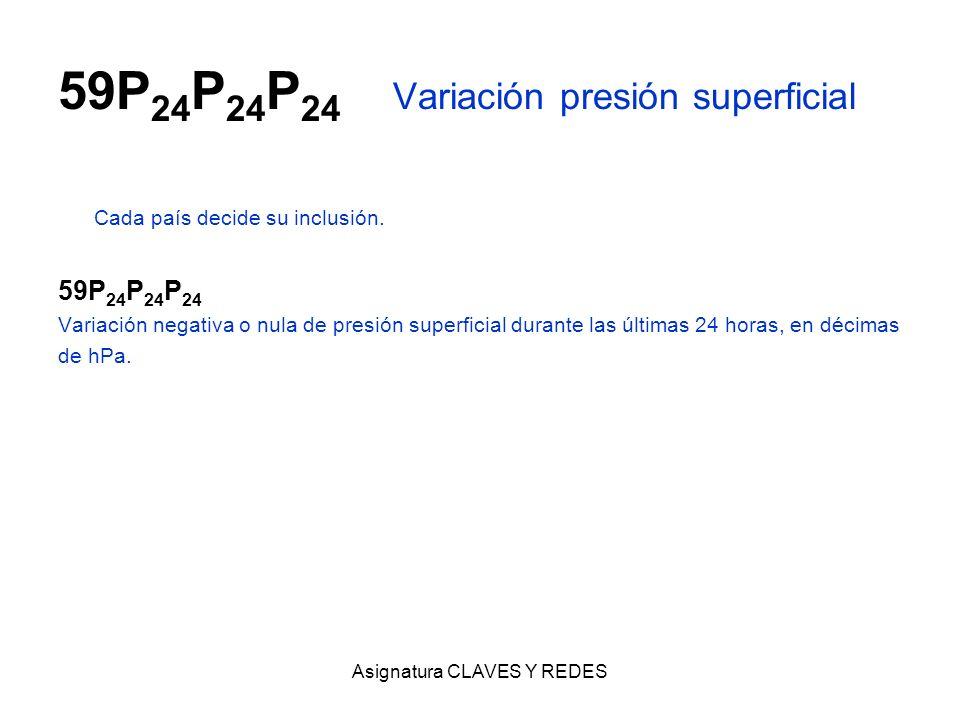 Asignatura CLAVES Y REDES 59P 24 P 24 P 24 Variación presión superficial Cada país decide su inclusión. 59P 24 P 24 P 24 Variación negativa o nula de