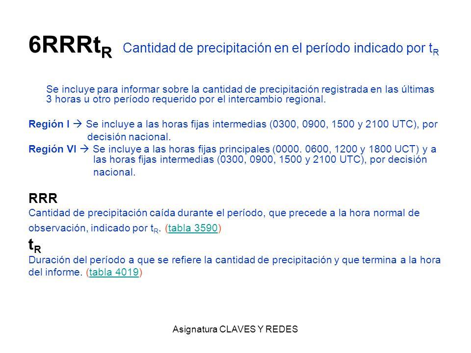 Asignatura CLAVES Y REDES 6RRRt R Cantidad de precipitación en el período indicado por t R Se incluye para informar sobre la cantidad de precipitación