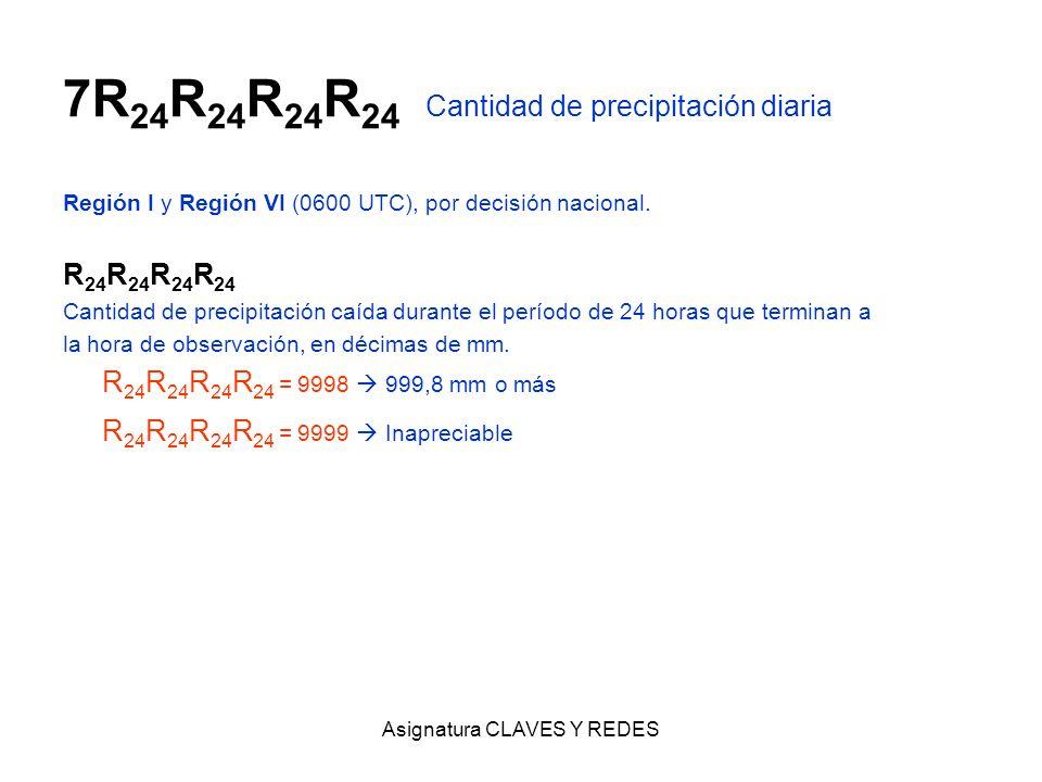 Asignatura CLAVES Y REDES 7R 24 R 24 R 24 R 24 Cantidad de precipitación diaria Región I y Región VI (0600 UTC), por decisión nacional. R 24 R 24 Cant